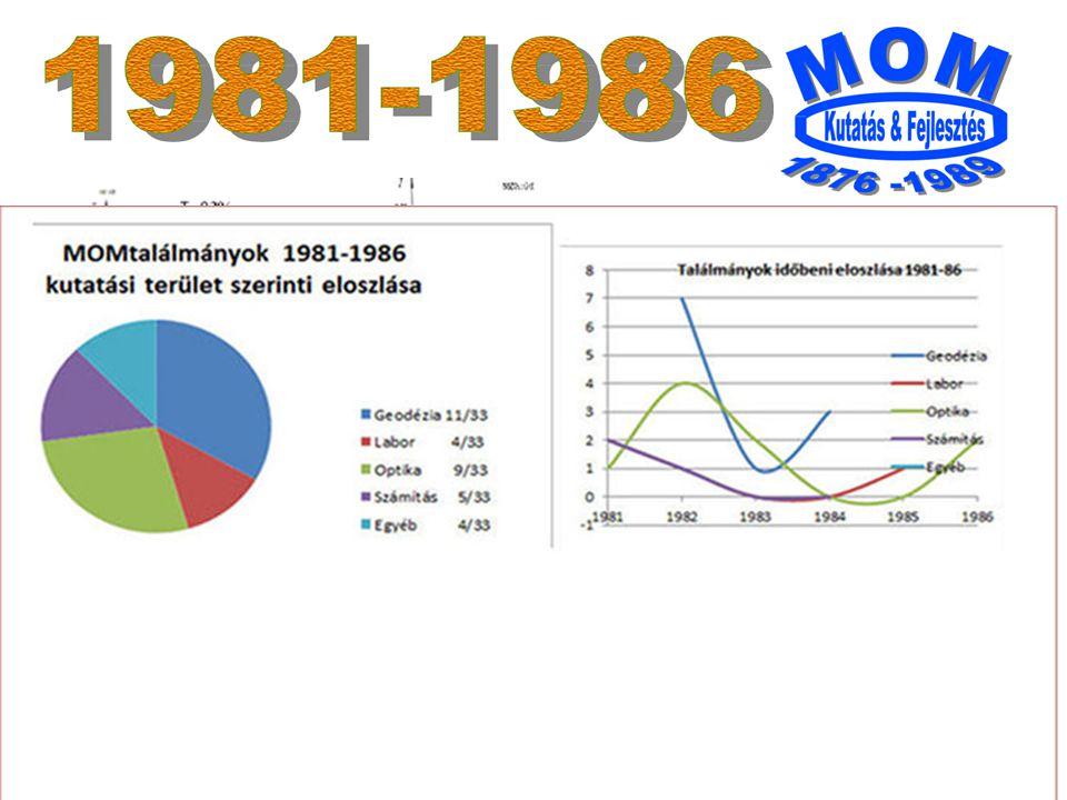 8 A díj átadás után Angie Dickinson-nal az ISCO fönökével ISCO Optic 35mm Ulrastar Anamorf Lisziewicz Antal 19 * * Találmányok száma az NSZK-ban: 1986-1993 E helyen fejezem ki köszönetemet a Magyar Optikai Művek mindazon dolgozójának, akik általam tervezett műszerek, optikai elemek megvalósításában közreműködtek.