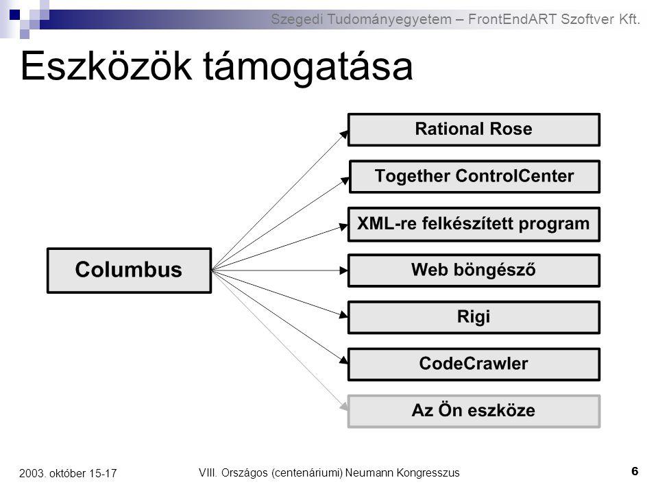 Szegedi Tudományegyetem – FrontEndART Szoftver Kft. VIII. Országos (centenáriumi) Neumann Kongresszus 6 2003. október 15-17 Eszközök támogatása