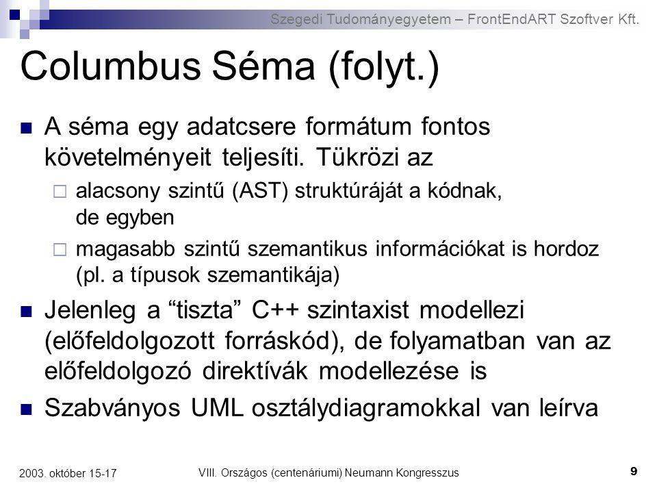 Szegedi Tudományegyetem – FrontEndART Szoftver Kft. VIII. Országos (centenáriumi) Neumann Kongresszus 9 2003. október 15-17 Columbus Séma (folyt.) A s