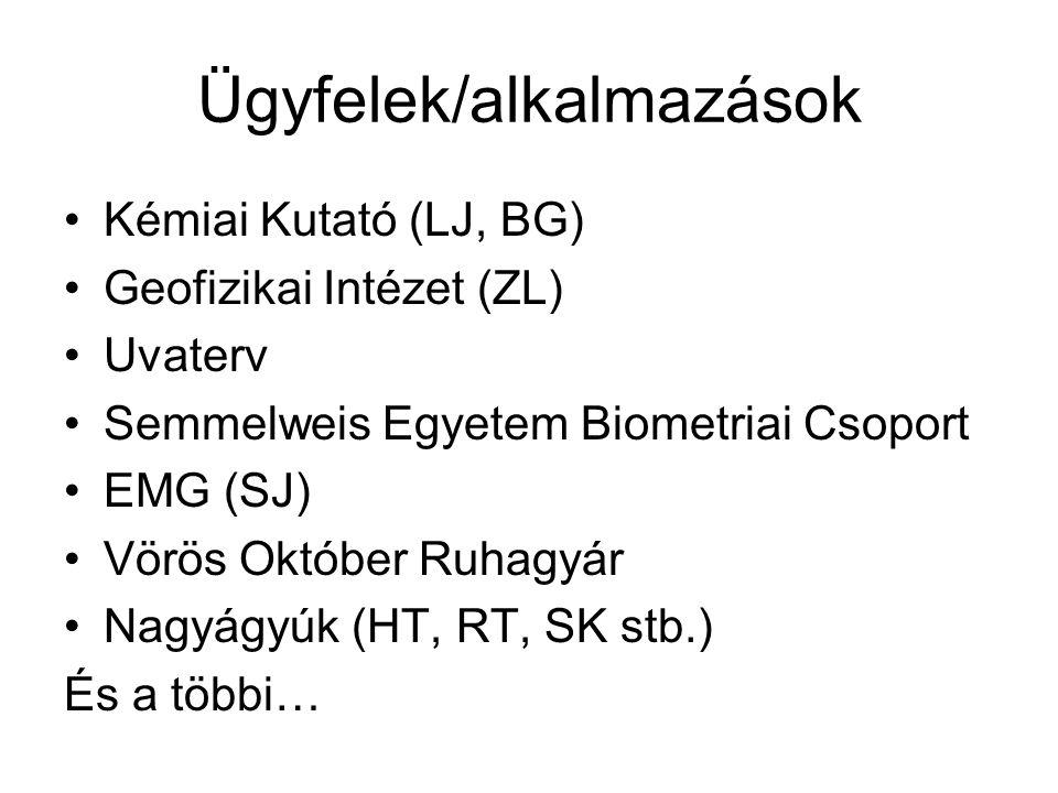 Ügyfelek/alkalmazások Kémiai Kutató (LJ, BG) Geofizikai Intézet (ZL) Uvaterv Semmelweis Egyetem Biometriai Csoport EMG (SJ) Vörös Október Ruhagyár Nagyágyúk (HT, RT, SK stb.) És a többi…