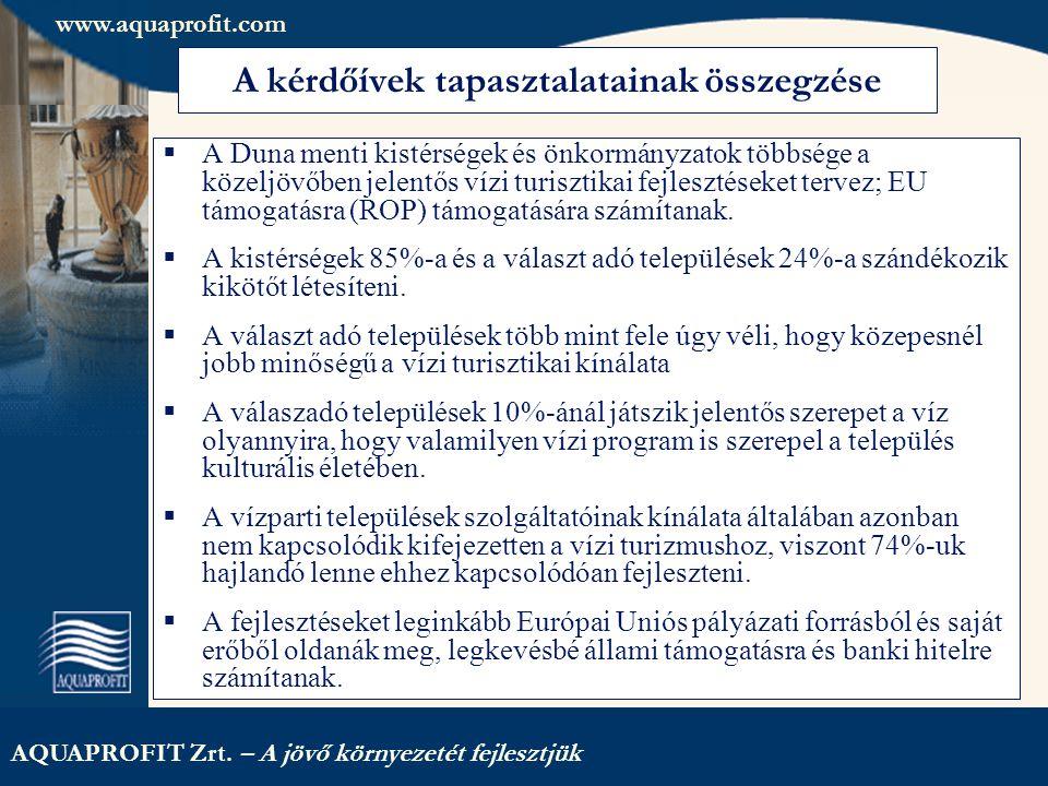 AQUAPROFIT Zrt. – A jövő környezetét fejlesztjük A kérdőívek tapasztalatainak összegzése  A Duna menti kistérségek és önkormányzatok többsége a közel