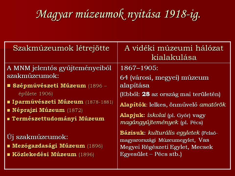 Magyar múzeumok nyitása 1918-ig. Szakmúzeumok létrejötte A vidéki múzeumi hálózat kialakulása A MNM jelentős gyűjteményeiből szakmúzeumok: Szépművésze