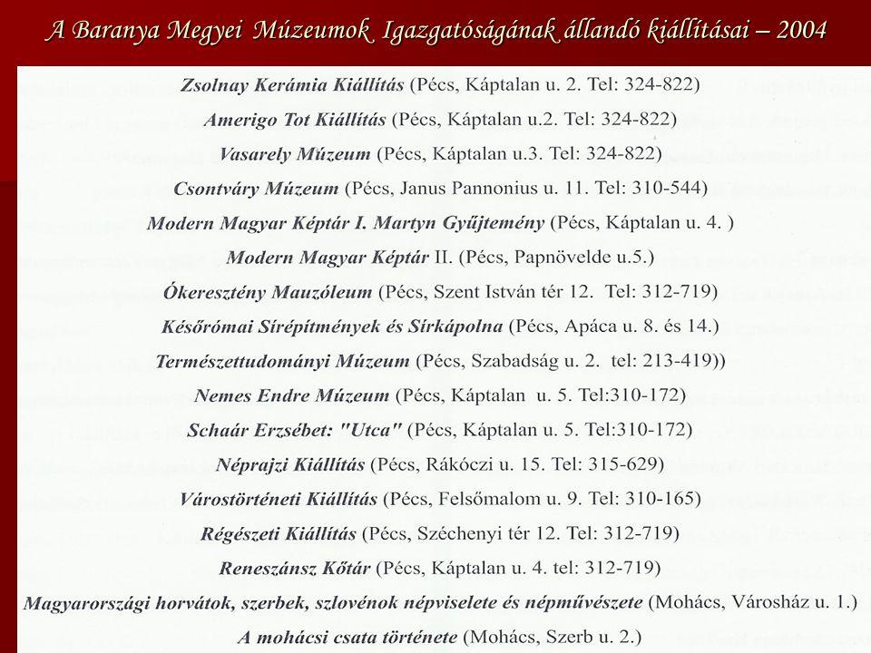 A Baranya Megyei Múzeumok Igazgatóságának állandó kiállításai – 2004