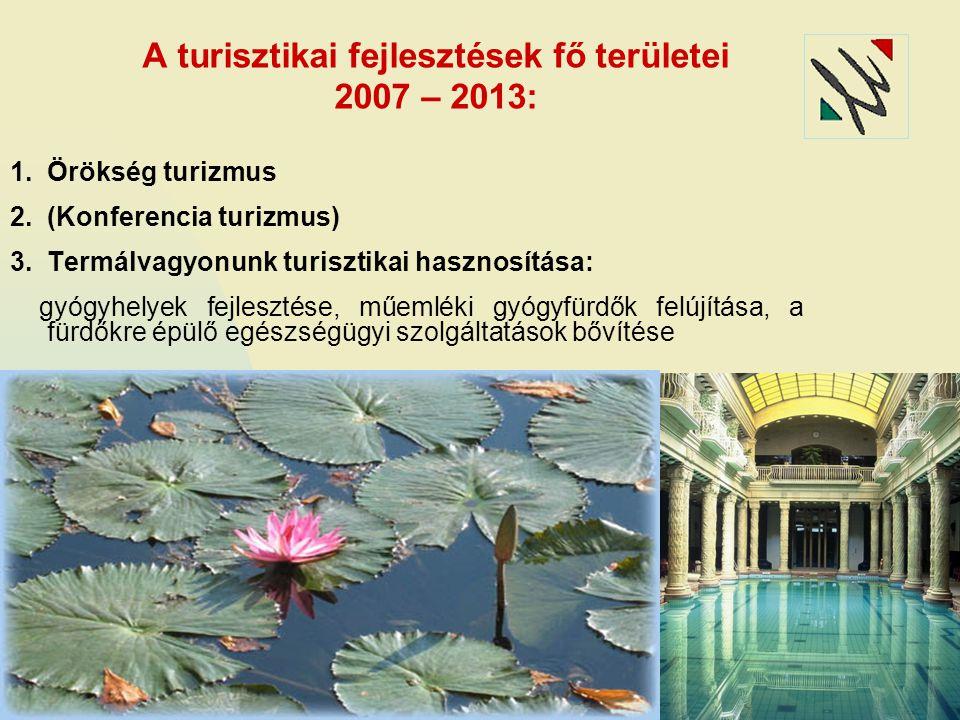 1.Örökség turizmus 2.(Konferencia turizmus) 3.Termálvagyonunk turisztikai hasznosítása: gyógyhelyek fejlesztése, műemléki gyógyfürdők felújítása, a fü