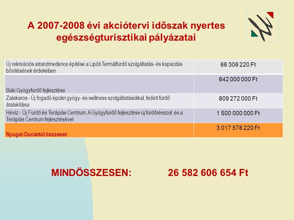 A 2007-2008 évi akciótervi időszak nyertes egészségturisztikai pályázatai Új rekreációs strandmedence építése a Lipóti Termálfürdő szolgáltatás- és ka