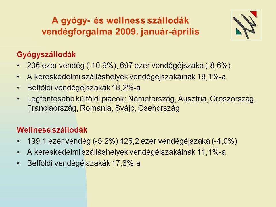 A gyógy- és wellness szállodák vendégforgalma 2009. január-április Gyógyszállodák 206 ezer vendég (-10,9%), 697 ezer vendégéjszaka (-8,6%) A kereskede