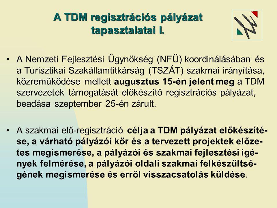 A TDM regisztrációs pályázat tapasztalatai I. A Nemzeti Fejlesztési Ügynökség (NFÜ) koordinálásában és a Turisztikai Szakállamtitkárság (TSZÁT) szakma