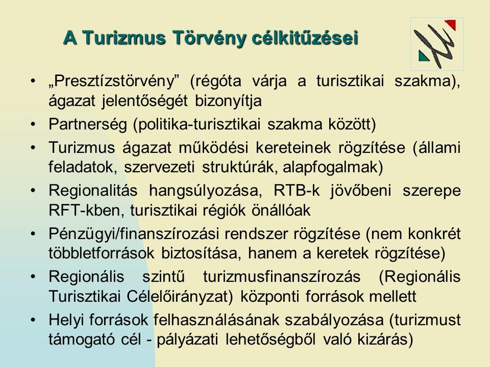 """A Turizmus Törvény célkitűzései """"Presztízstörvény"""" (régóta várja a turisztikai szakma), ágazat jelentőségét bizonyítja Partnerség (politika-turisztika"""