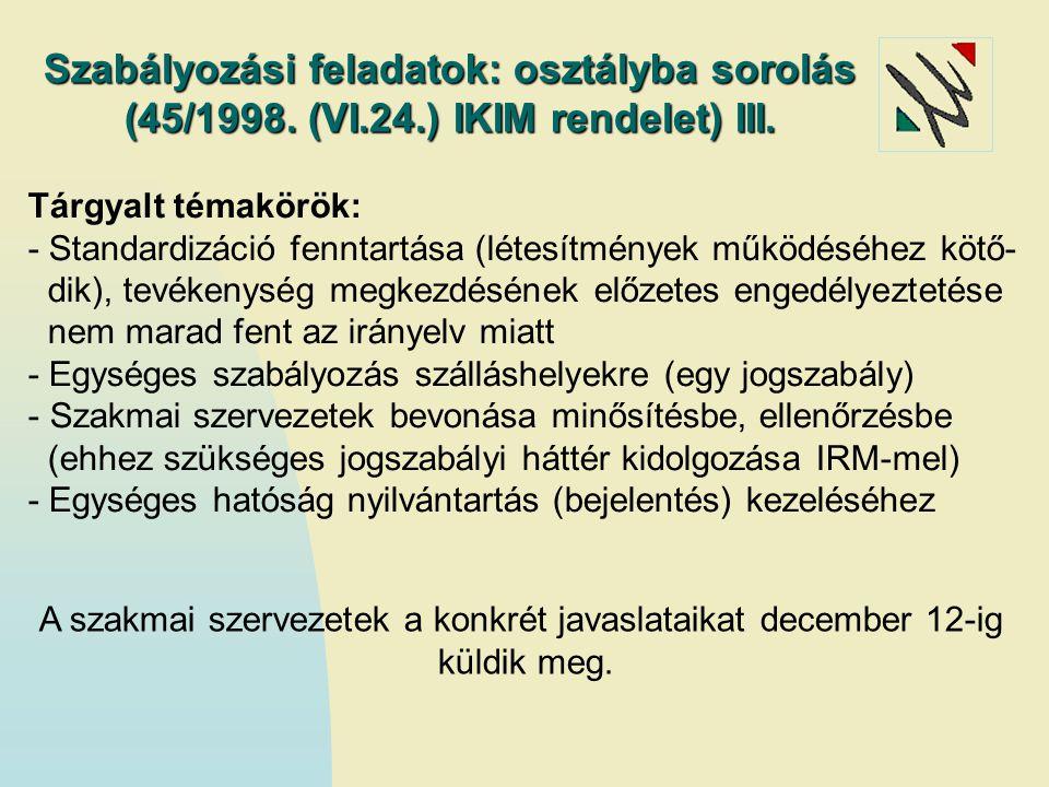 Szabályozási feladatok: osztályba sorolás (45/1998. (VI.24.) IKIM rendelet) III. Tárgyalt témakörök: - Standardizáció fenntartása (létesítmények működ