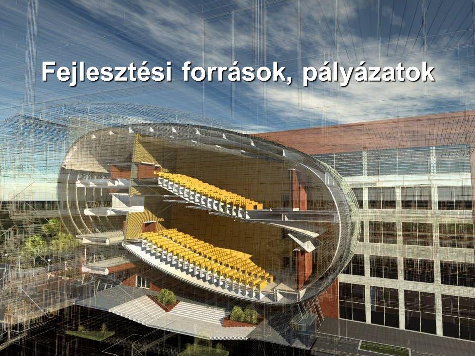 Hazai forrású pályázatok REGIONÁLIS TURISZTIKAI PÁLYÁZATOK – 1,5 Mrd Ft – rendezvények, marketing, termékfejlesztés támogatása.