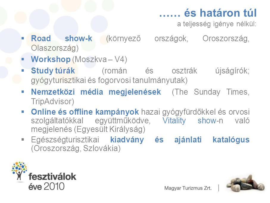  Road show-k (környező országok, Oroszország, Olaszország)  Workshop (Moszkva – V4)  Study túrák (román és osztrák újságírók; gyógyturisztikai és f