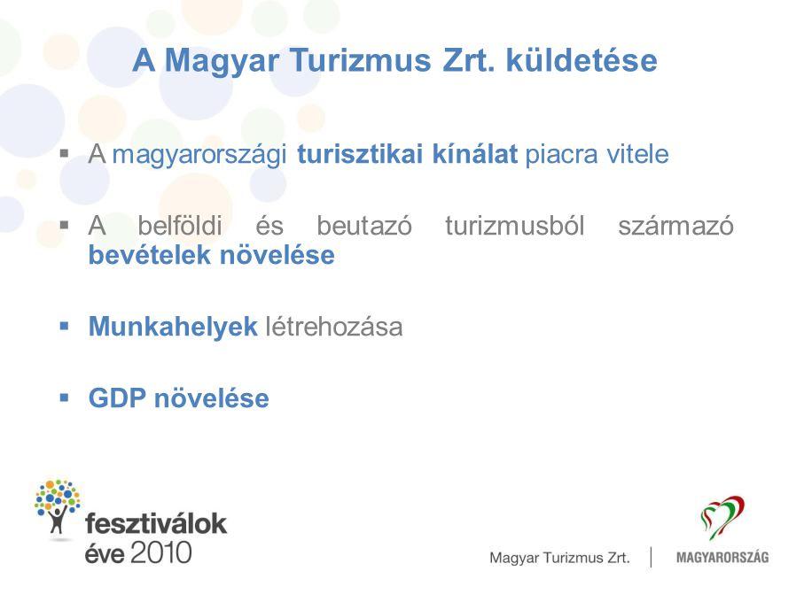A Magyar Turizmus Zrt. küldetése  A magyarországi turisztikai kínálat piacra vitele  A belföldi és beutazó turizmusból származó bevételek növelése 