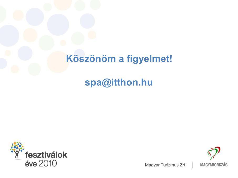 Köszönöm a figyelmet! spa@itthon.hu