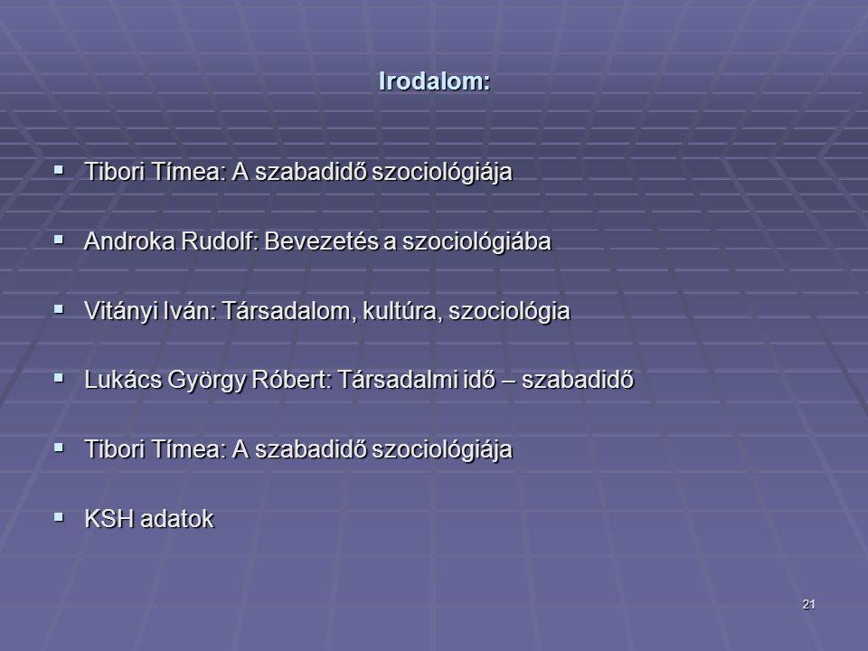 21 Irodalom:  Tibori Tímea: A szabadidő szociológiája  Androka Rudolf: Bevezetés a szociológiába  Vitányi Iván: Társadalom, kultúra, szociológia 