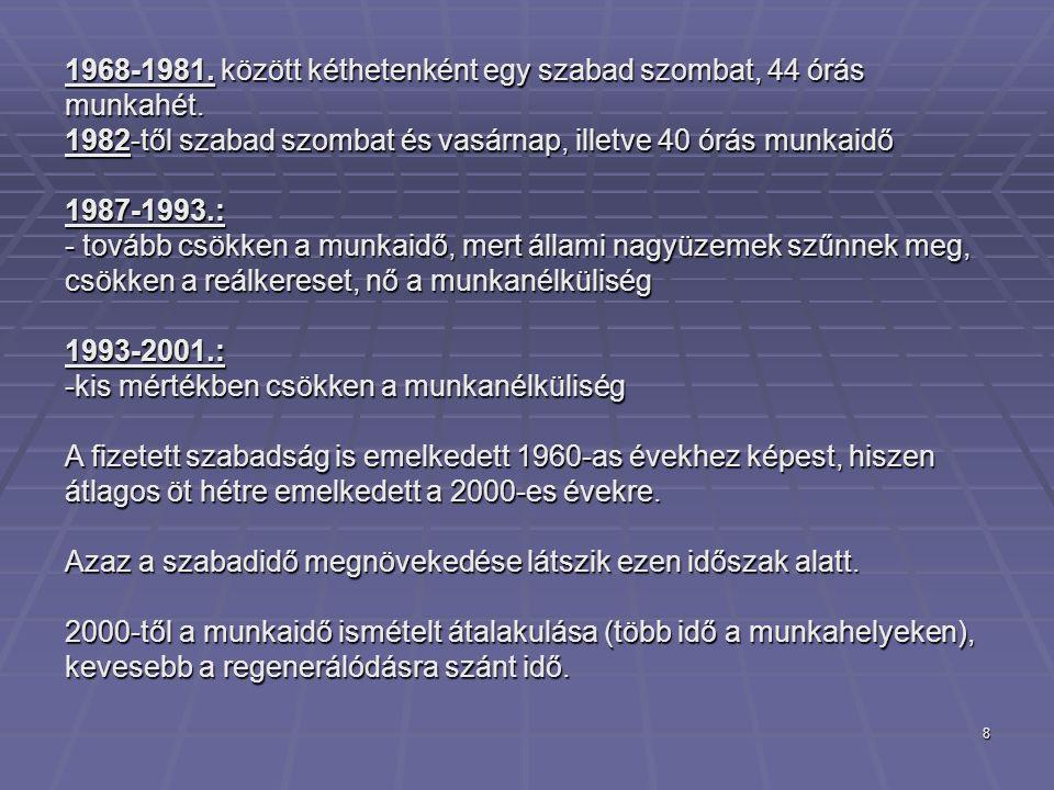 8 1968-1981. között kéthetenként egy szabad szombat, 44 órás munkahét. 1982-től szabad szombat és vasárnap, illetve 40 órás munkaidő 1987-1993.: - tov
