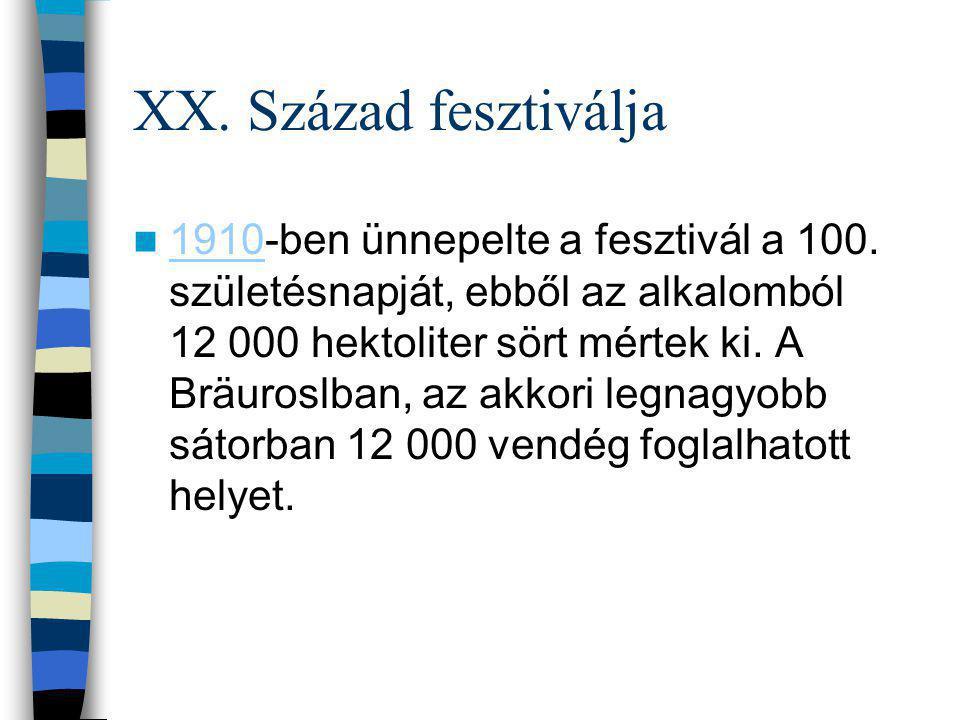 XX. Század fesztiválja 1910-ben ünnepelte a fesztivál a 100.
