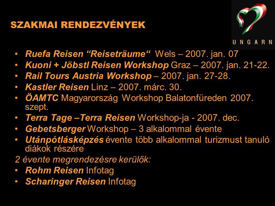 """SZAKMAI RENDEZVÉNYEK Ruefa Reisen """"Reiseträume"""" Wels – 2007. jan. 07 Kuoni + Jöbstl Reisen Workshop Graz – 2007. jan. 21-22. Rail Tours Austria Worksh"""