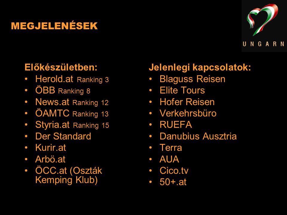 MEGJELENÉSEK Előkészületben: Herold.at Ranking 3 ÖBB Ranking 8 News.at Ranking 12 ÖAMTC Ranking 13 Styria.at Ranking 15 Der Standard Kurir.at Arbö.at