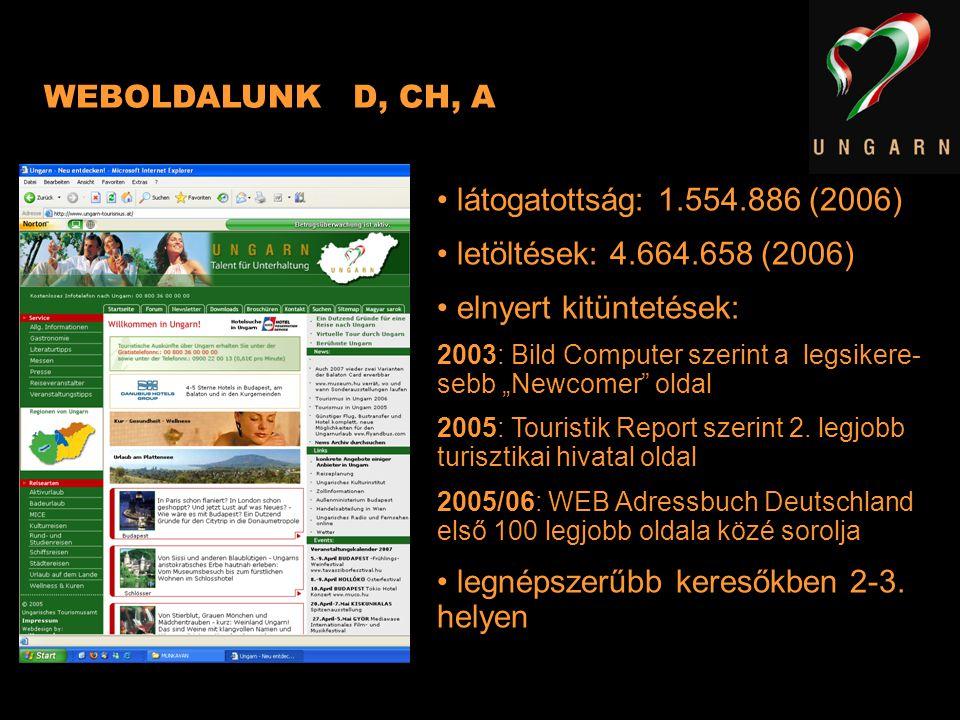WEBOLDALUNK D, CH, A látogatottság: 1.554.886 (2006) letöltések: 4.664.658 (2006) elnyert kitüntetések: 2003: Bild Computer szerint a legsikere- sebb