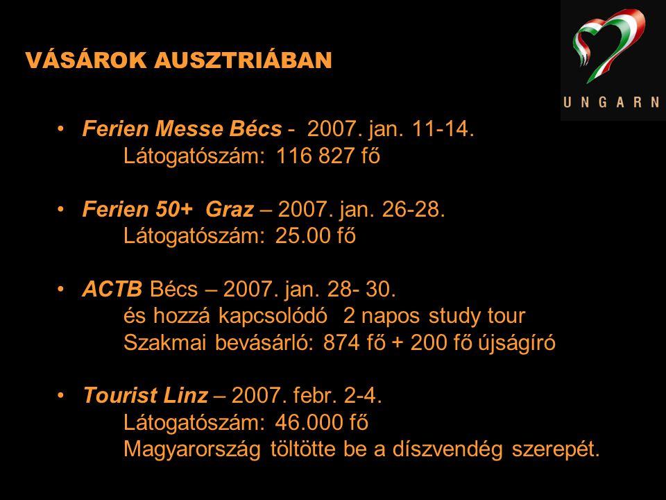 VÁSÁROK AUSZTRIÁBAN Ferien Messe Bécs - 2007. jan. 11-14. Látogatószám: 116 827 fő Ferien 50+ Graz – 2007. jan. 26-28. Látogatószám: 25.00 fő ACTB Béc