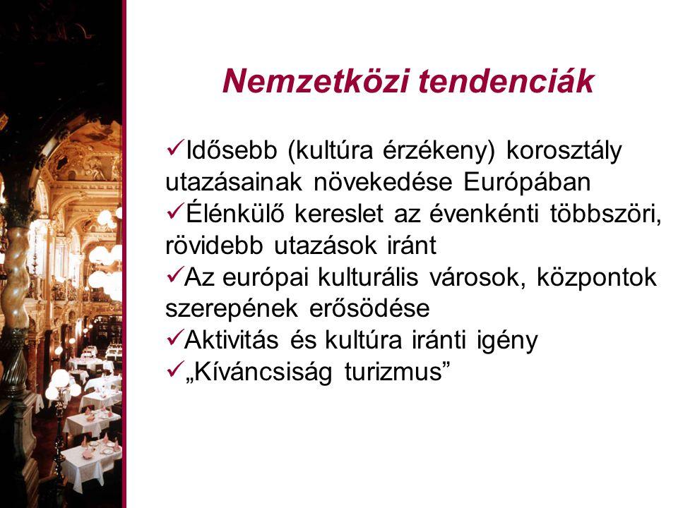 """Nemzetközi tendenciák Idősebb (kultúra érzékeny) korosztály utazásainak növekedése Európában Élénkülő kereslet az évenkénti többszöri, rövidebb utazások iránt Az európai kulturális városok, központok szerepének erősödése Aktivitás és kultúra iránti igény """"Kíváncsiság turizmus"""