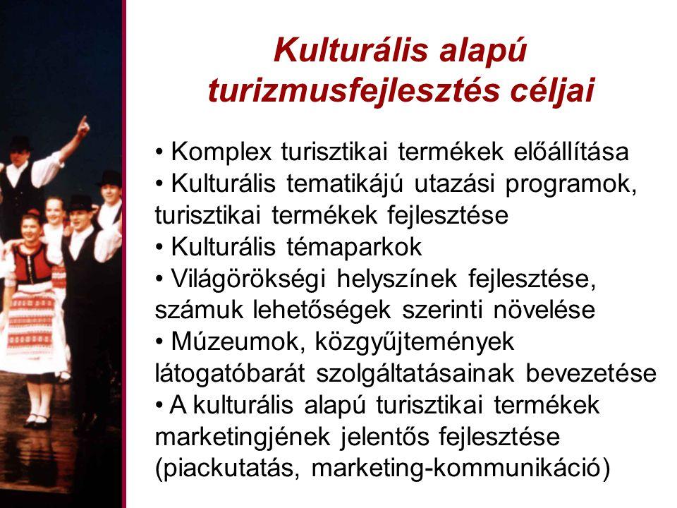 Kulturális alapú turizmusfejlesztés céljai Komplex turisztikai termékek előállítása Kulturális tematikájú utazási programok, turisztikai termékek fejlesztése Kulturális témaparkok Világörökségi helyszínek fejlesztése, számuk lehetőségek szerinti növelése Múzeumok, közgyűjtemények látogatóbarát szolgáltatásainak bevezetése A kulturális alapú turisztikai termékek marketingjének jelentős fejlesztése (piackutatás, marketing-kommunikáció)