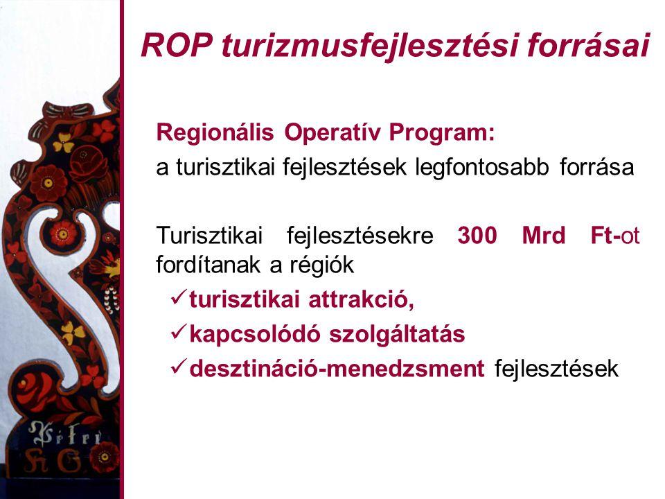 Regionális Operatív Program: a turisztikai fejlesztések legfontosabb forrása Turisztikai fejlesztésekre 300 Mrd Ft-ot fordítanak a régiók turisztikai attrakció, kapcsolódó szolgáltatás desztináció-menedzsment fejlesztések ROP turizmusfejlesztési forrásai