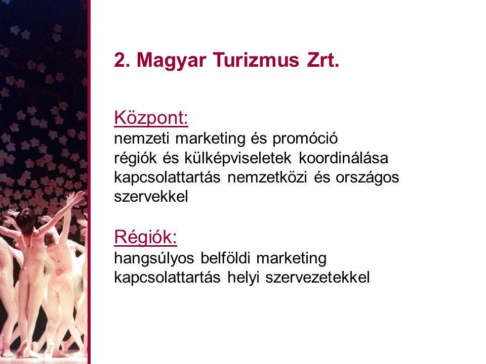 2.Magyar Turizmus Zrt.