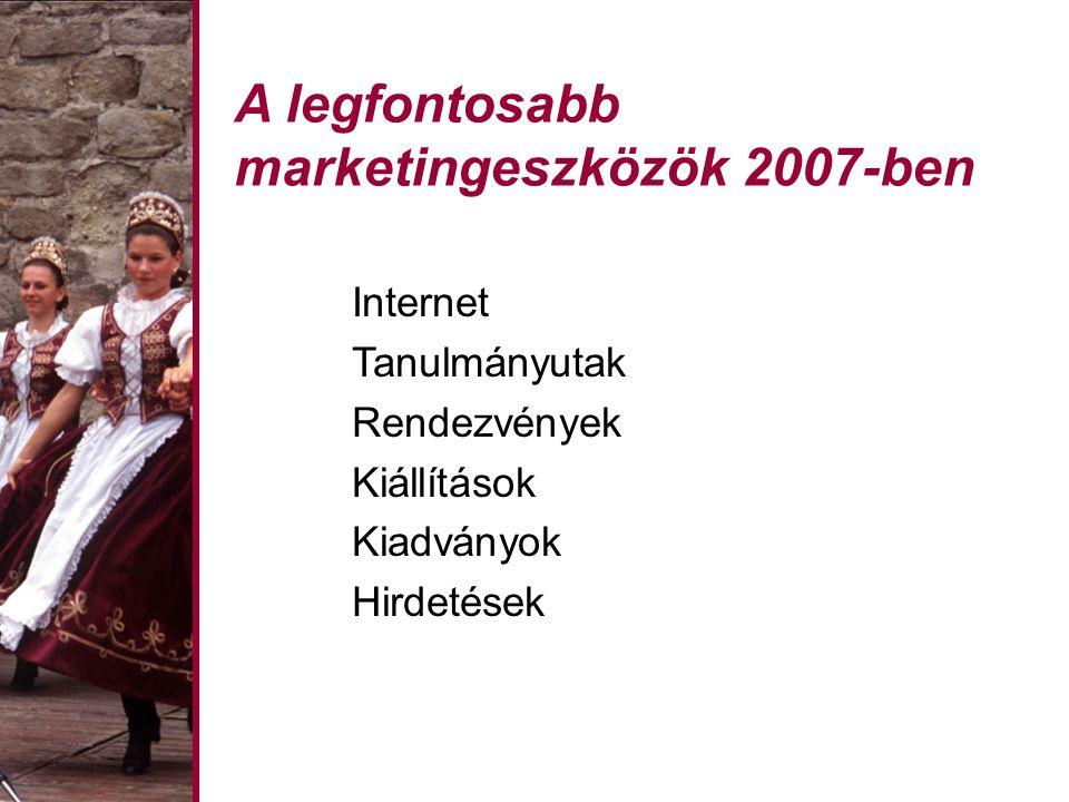 A legfontosabb marketingeszközök 2007-ben Internet Tanulmányutak Rendezvények Kiállítások Kiadványok Hirdetések