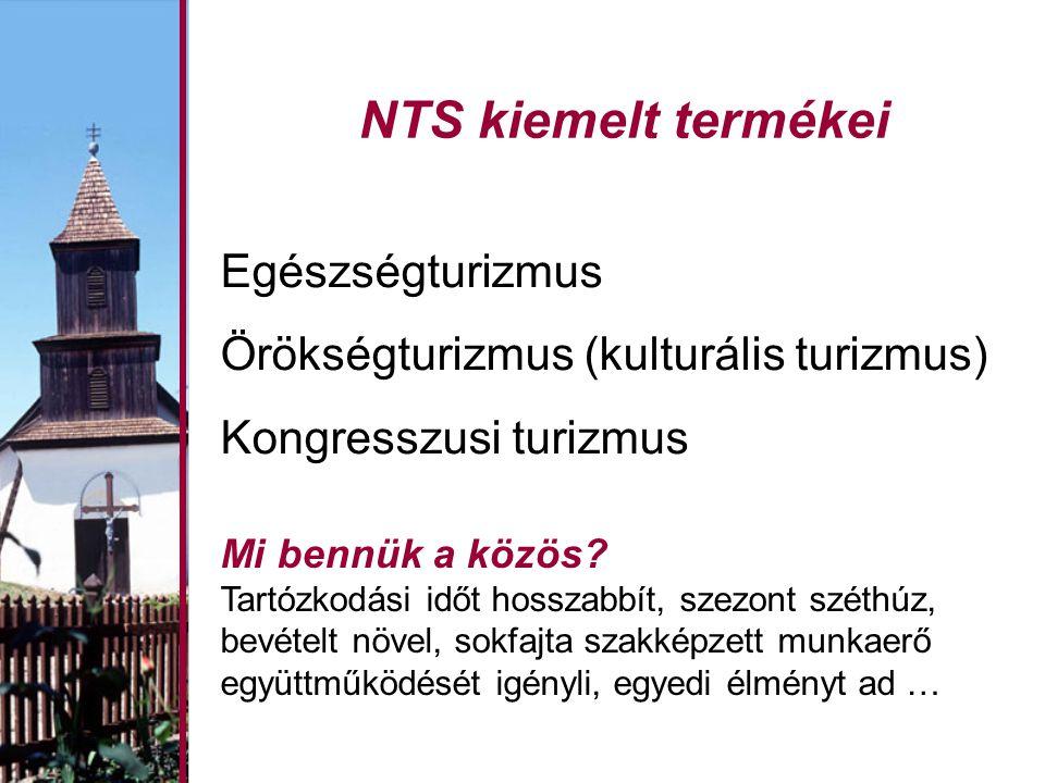 Egészségturizmus Örökségturizmus (kulturális turizmus) Kongresszusi turizmus NTS kiemelt termékei Mi bennük a közös.