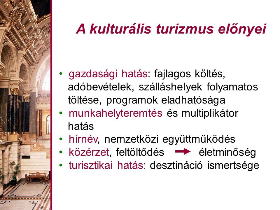 gazdasági hatás: fajlagos költés, adóbevételek, szálláshelyek folyamatos töltése, programok eladhatósága munkahelyteremtés és multiplikátor hatás hírnév, nemzetközi együttműködés közérzet, feltöltődéséletminőség turisztikai hatás: desztináció ismertsége A kulturális turizmus előnyei