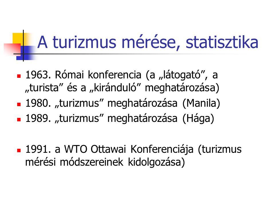 """A turizmus mérése, statisztika 1963. Római konferencia (a """"látogató"""", a """"turista"""" és a """"kiránduló"""" meghatározása) 1980. """"turizmus"""" meghatározása (Mani"""