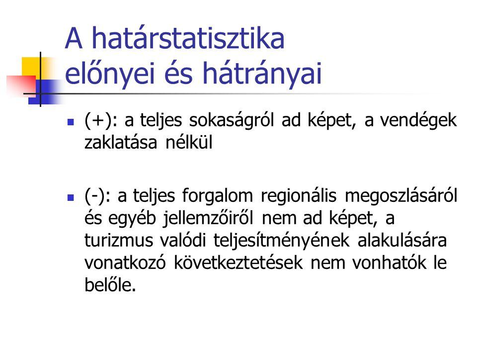 A határstatisztika előnyei és hátrányai (+): a teljes sokaságról ad képet, a vendégek zaklatása nélkül (-): a teljes forgalom regionális megoszlásáról