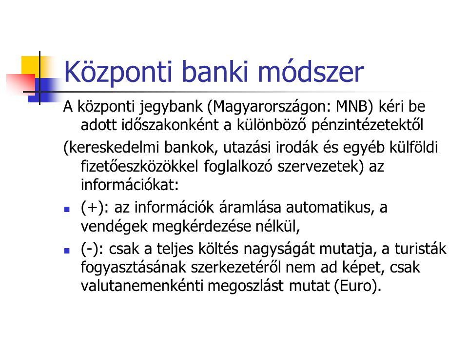Központi banki módszer A központi jegybank (Magyarországon: MNB) kéri be adott időszakonként a különböző pénzintézetektől (kereskedelmi bankok, utazási irodák és egyéb külföldi fizetőeszközökkel foglalkozó szervezetek) az információkat: (+): az információk áramlása automatikus, a vendégek megkérdezése nélkül, (-): csak a teljes költés nagyságát mutatja, a turisták fogyasztásának szerkezetéről nem ad képet, csak valutanemenkénti megoszlást mutat (Euro).