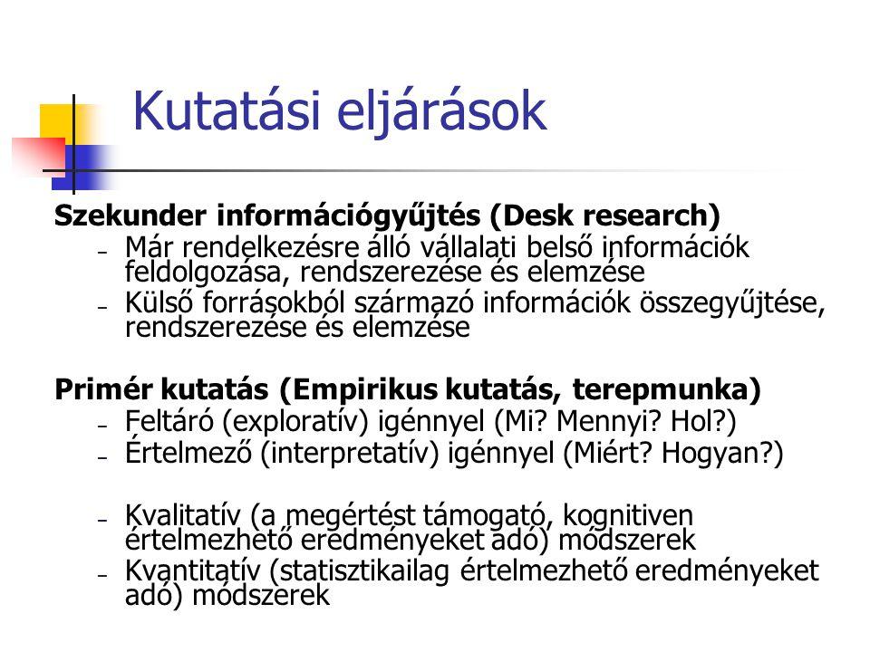 Kutatási eljárások Szekunder információgyűjtés (Desk research) – Már rendelkezésre álló vállalati belső információk feldolgozása, rendszerezése és elemzése – Külső forrásokból származó információk összegyűjtése, rendszerezése és elemzése Primér kutatás (Empirikus kutatás, terepmunka) – Feltáró (exploratív) igénnyel (Mi.