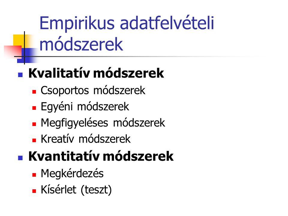 Empirikus adatfelvételi módszerek Kvalitatív módszerek Csoportos módszerek Egyéni módszerek Megfigyeléses módszerek Kreatív módszerek Kvantitatív módszerek Megkérdezés Kísérlet (teszt)