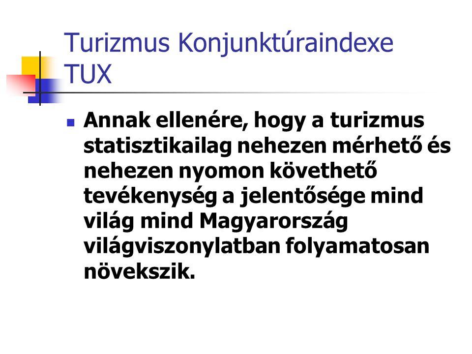 Turizmus Konjunktúraindexe TUX Annak ellenére, hogy a turizmus statisztikailag nehezen mérhető és nehezen nyomon követhető tevékenység a jelentősége mind világ mind Magyarország világviszonylatban folyamatosan növekszik.