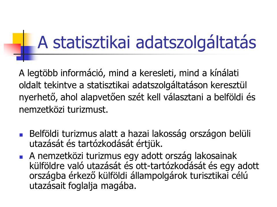 A statisztikai adatszolgáltatás A legtöbb információ, mind a keresleti, mind a kínálati oldalt tekintve a statisztikai adatszolgáltatáson keresztül ny