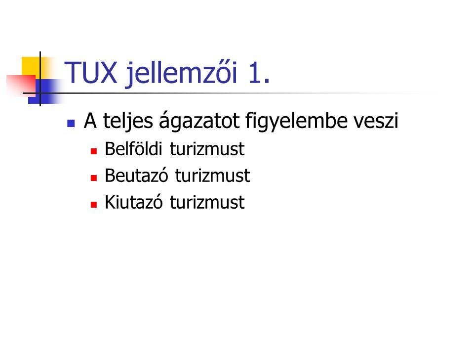 TUX jellemzői 1. A teljes ágazatot figyelembe veszi Belföldi turizmust Beutazó turizmust Kiutazó turizmust