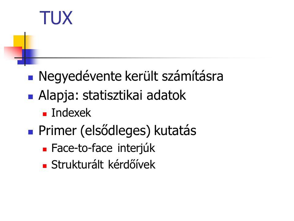 TUX Negyedévente került számításra Alapja: statisztikai adatok Indexek Primer (elsődleges) kutatás Face-to-face interjúk Strukturált kérdőívek