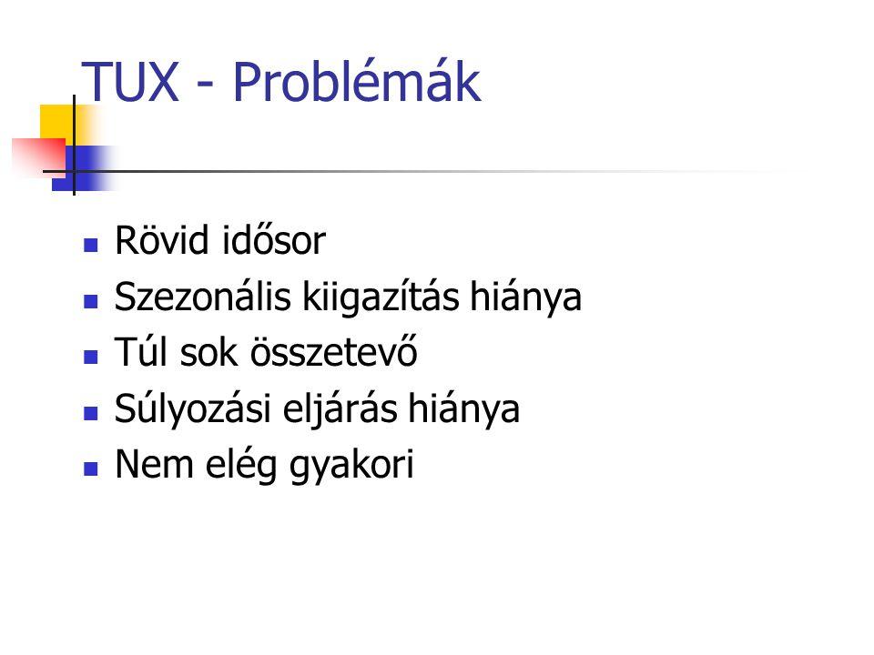 TUX - Problémák Rövid idősor Szezonális kiigazítás hiánya Túl sok összetevő Súlyozási eljárás hiánya Nem elég gyakori