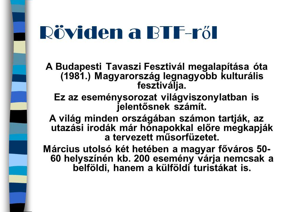 2011.Év BTF A MT Zrt. ausztriai külképviselete és a Budapesti Fesztiválközpont Nonprofit Kft.