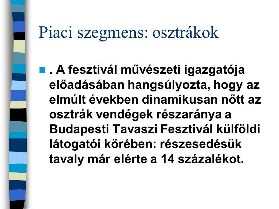 Sajtótájékoztató Február 17-én, a bécsi magyar Nagykövetség – újságírókkal és utazási szakemberekkel zsúfolásig megtelt patinás – márványtermében a Bu