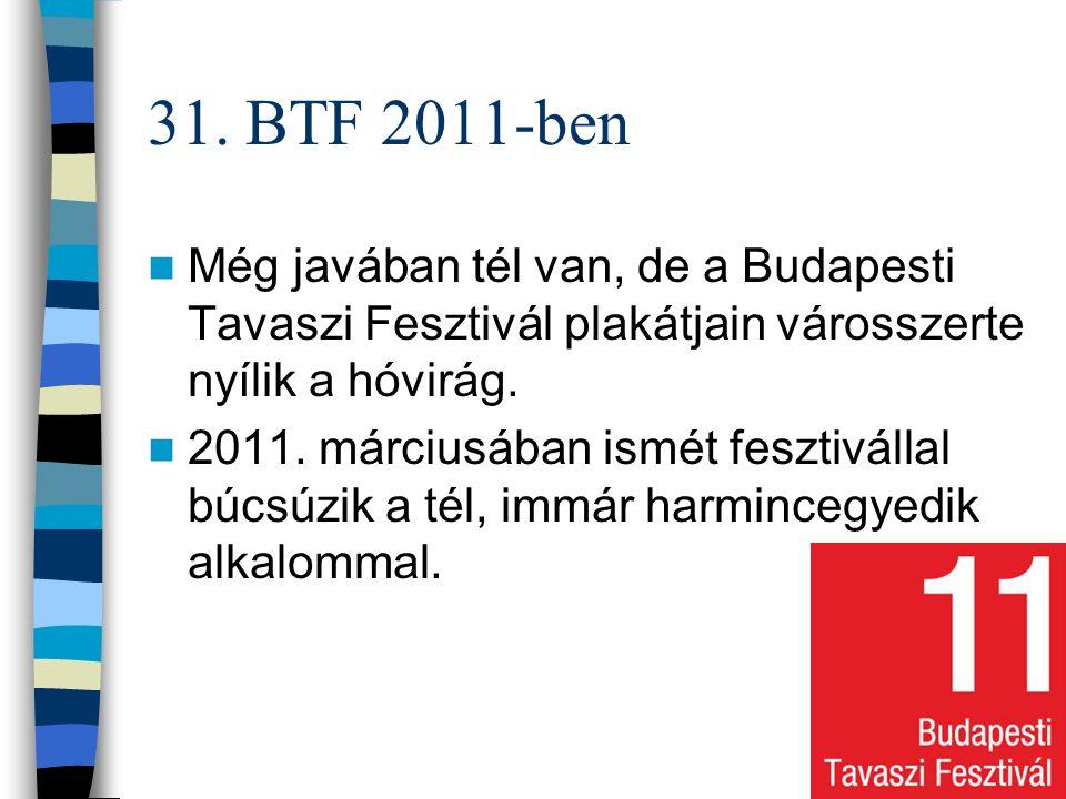 Film Az idei BTF rendkívül gazdag programjainak megismertetését egy rövid filmösszeállítás is segítette.