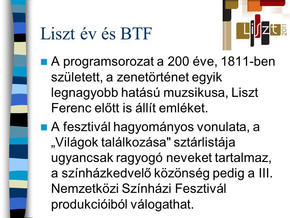 """""""Vendégünk Európa"""" A 2011. március 18-tól április 3-ig tartandó Budapesti Tavaszi Fesztiválon korábban nem tapasztalt vendégjárásra számítanak, hiszen"""