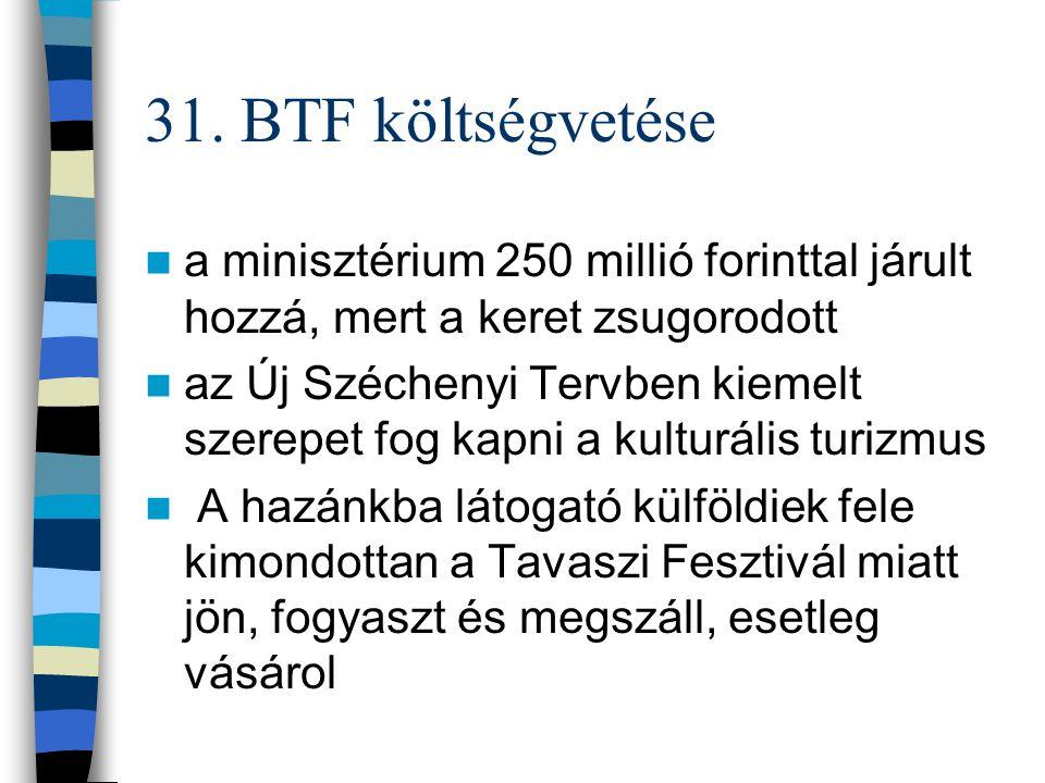 Interneten: http://www.budapestinfo.hu/hu