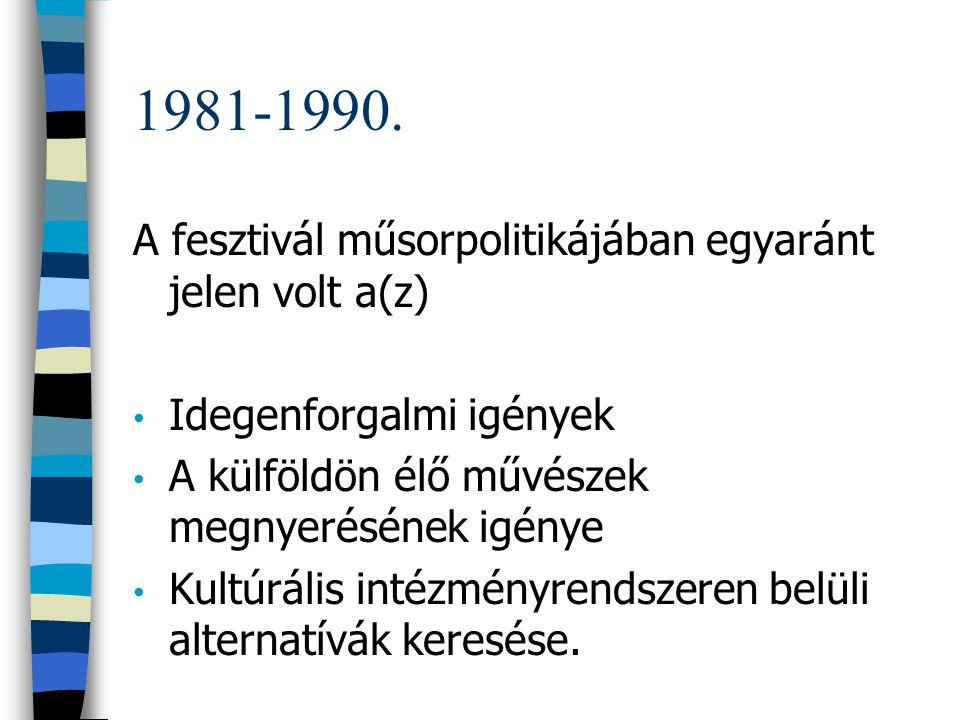 1. 1981-től a rendszerváltásig 2. 1991-1996-ig 3. 1996-tól.... A Budapesti Tavaszi Fesztivál eddigi negyedszázada három korszakra bontható