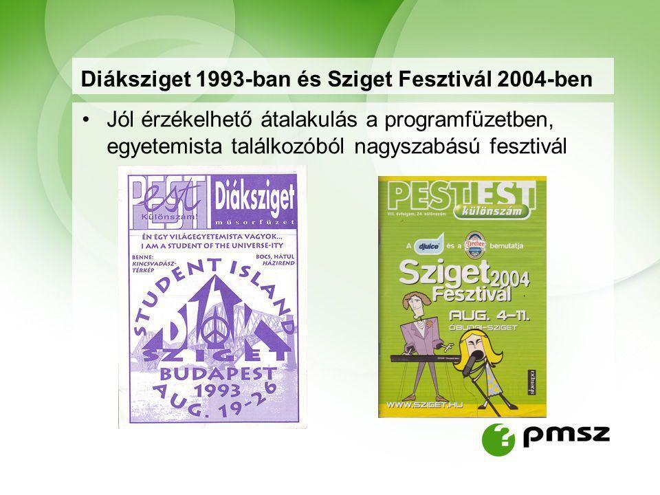 Diáksziget 1993-ban és Sziget Fesztivál 2004-ben Jól érzékelhető átalakulás a programfüzetben, egyetemista találkozóból nagyszabású fesztivál