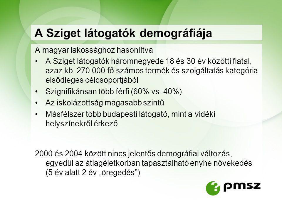 Feltárás Megfigyelés Tesztelés Elemzés Modellezés Tanácsadás www.cognative.hu