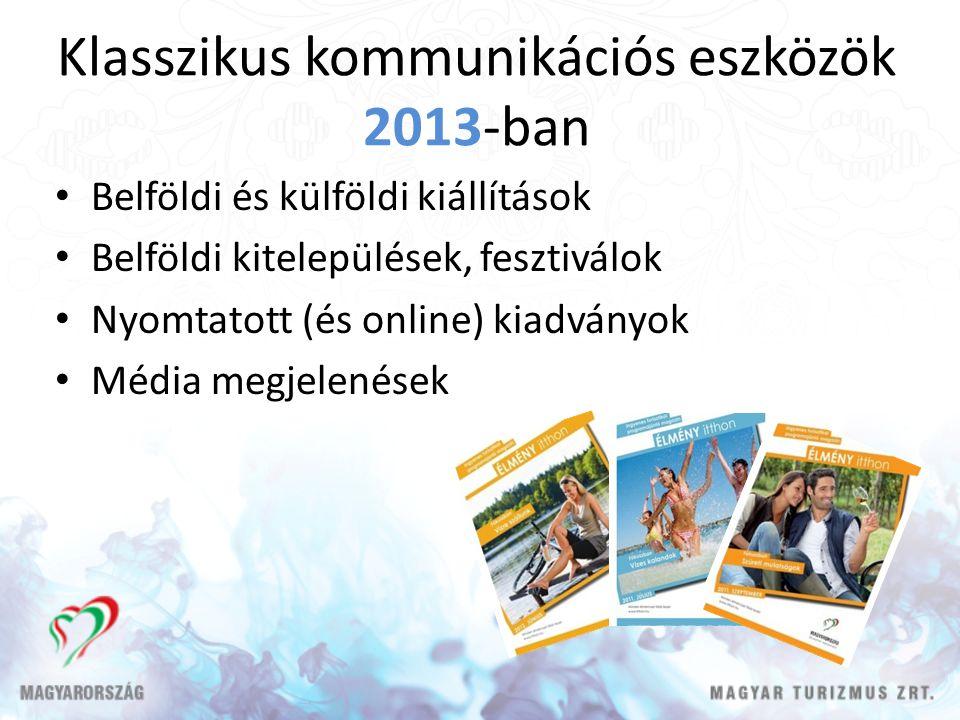 Belföldi és külföldi kiállítások Belföldi kitelepülések, fesztiválok Nyomtatott (és online) kiadványok Média megjelenések Klasszikus kommunikációs eszközök 2013-ban